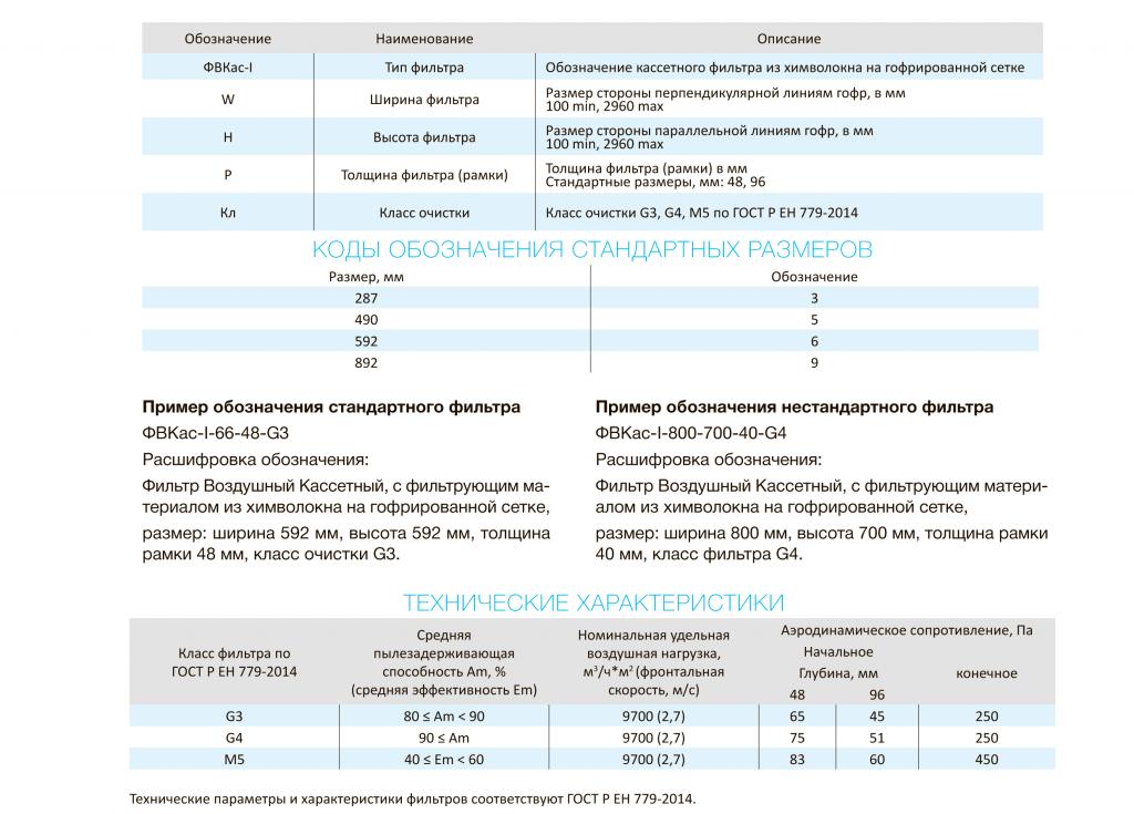 fvkas-tablica1.png
