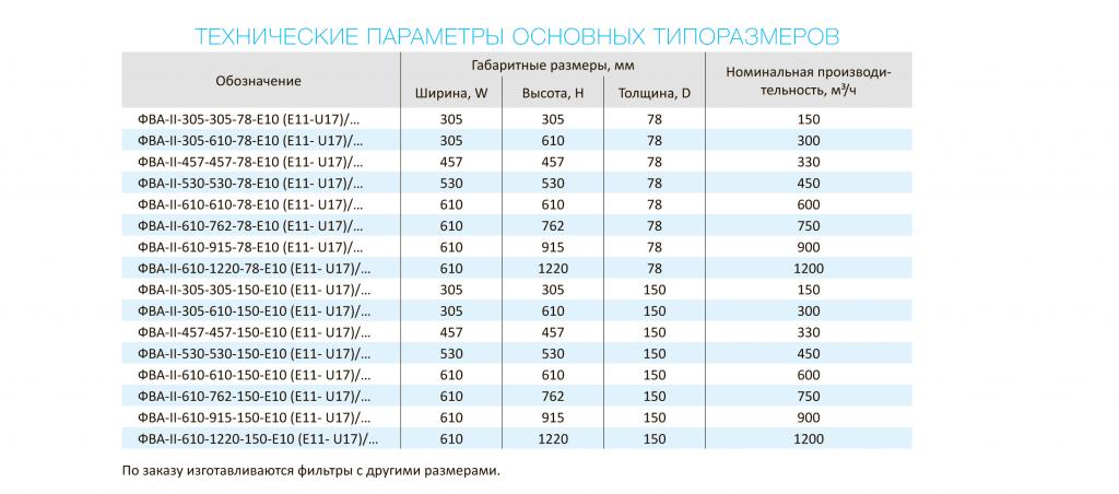 fva2-tablica2.png