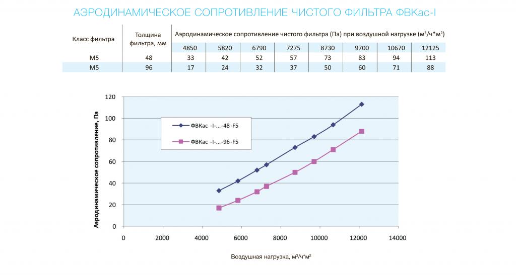 fvkas-tablica3.png
