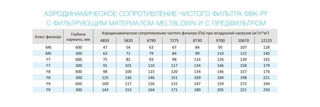 fvk-pf-tablica3.png
