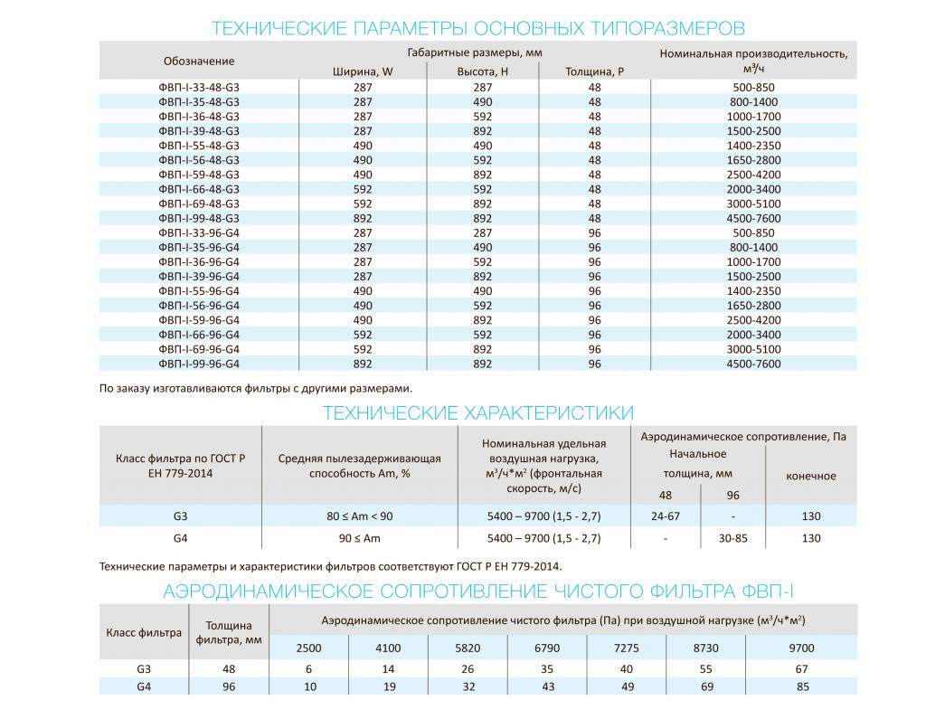 fvp-tablica2.png