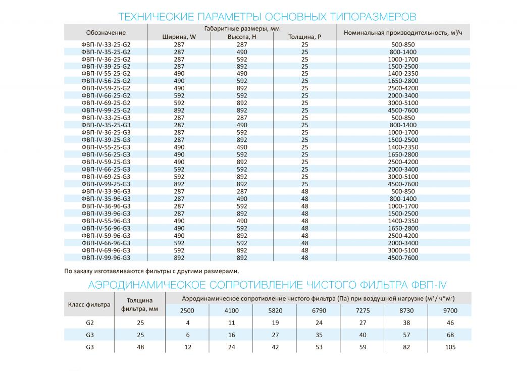 fvp4-tablica4.png