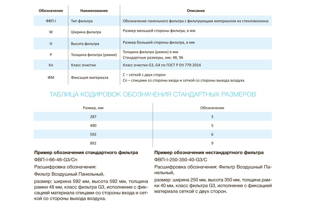 fvp-tablica1.png