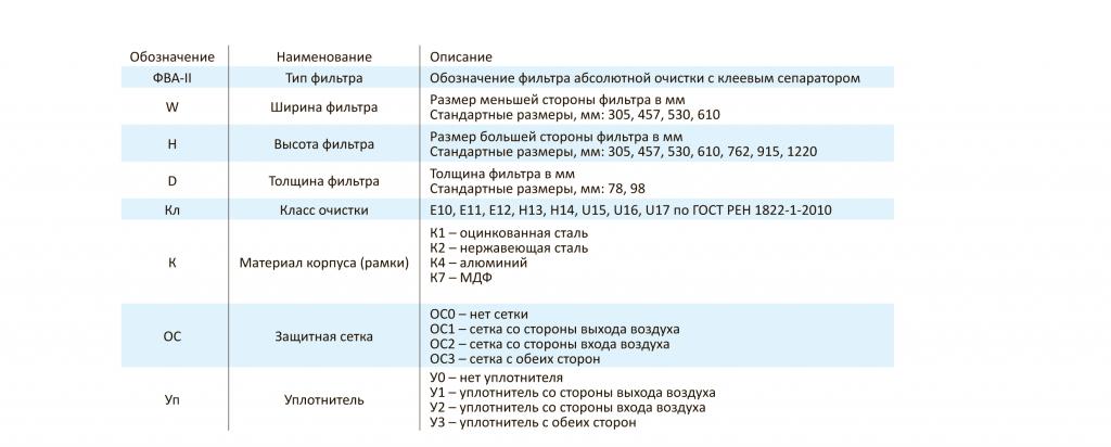 fva2-tablica1.png