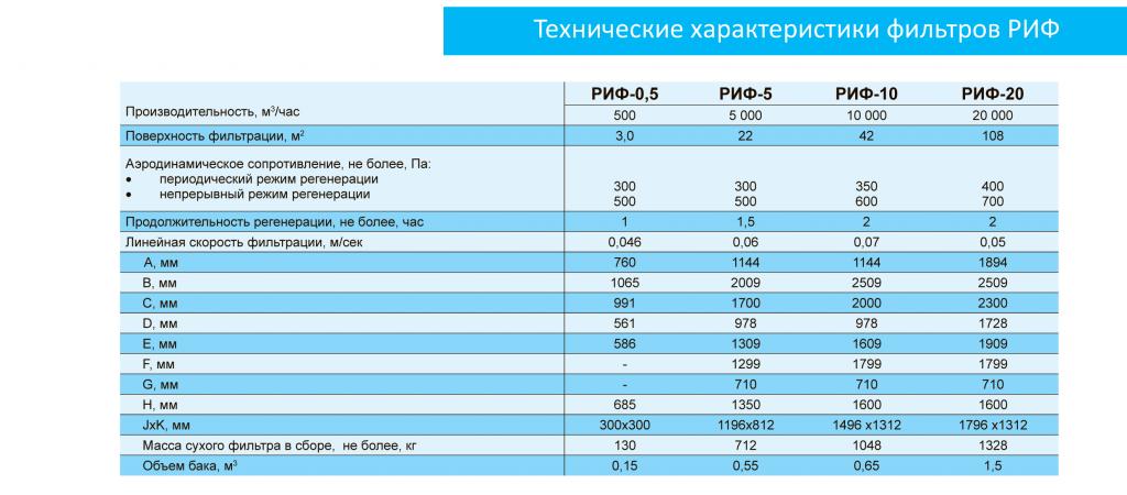 rif-tablica1.png