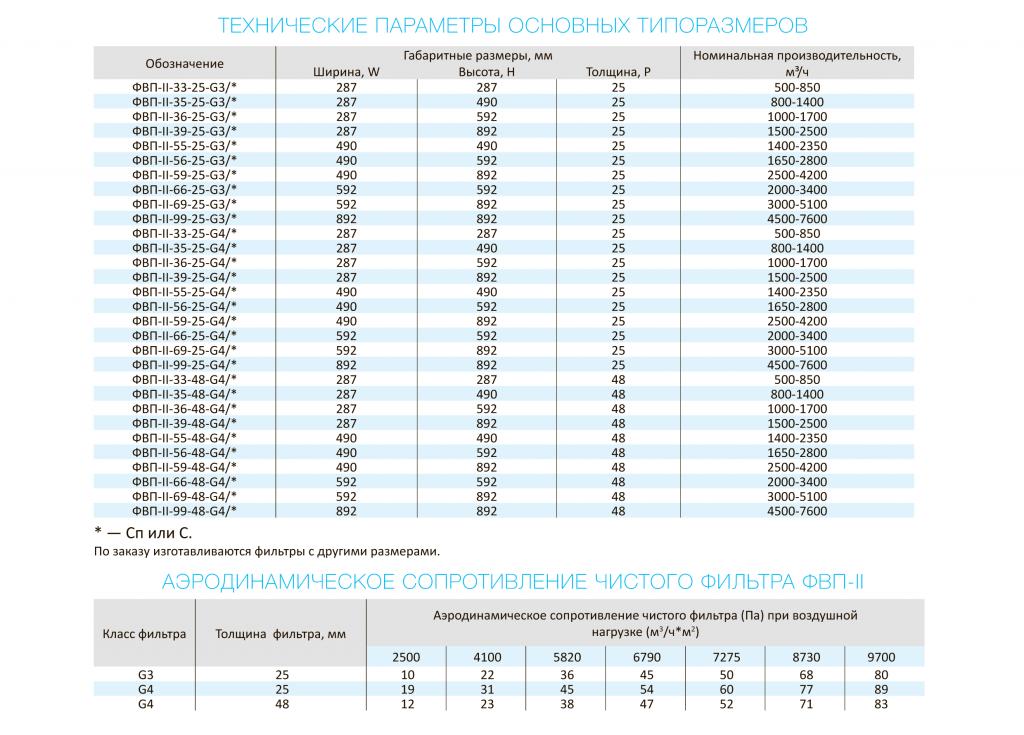 fvp2-tablica2.png
