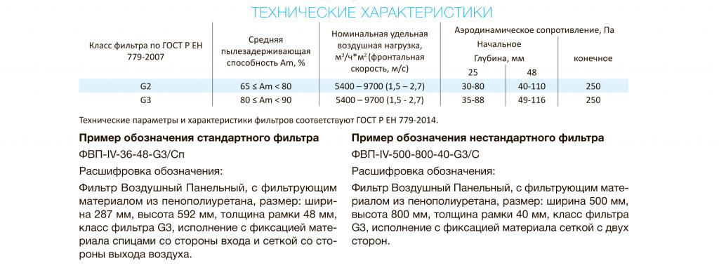 fvp4-tablica2.png