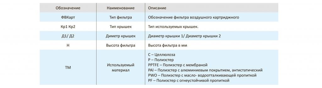 fvkart-tablica1.png