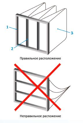 karmannie-filtri-raspolozenie.png