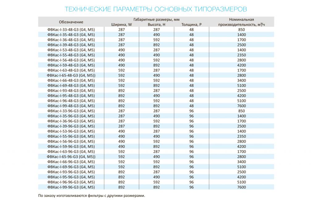 fvkas-tablica2.png