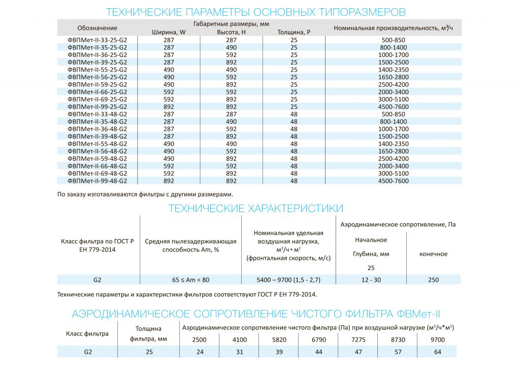 fvp-met-tablica2.png