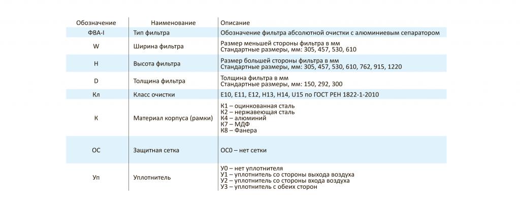 fva1-tablica1.png
