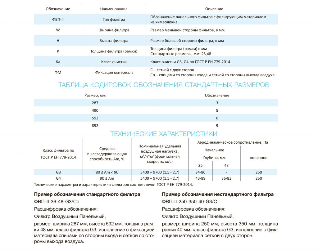 fvp2-tablica1.png