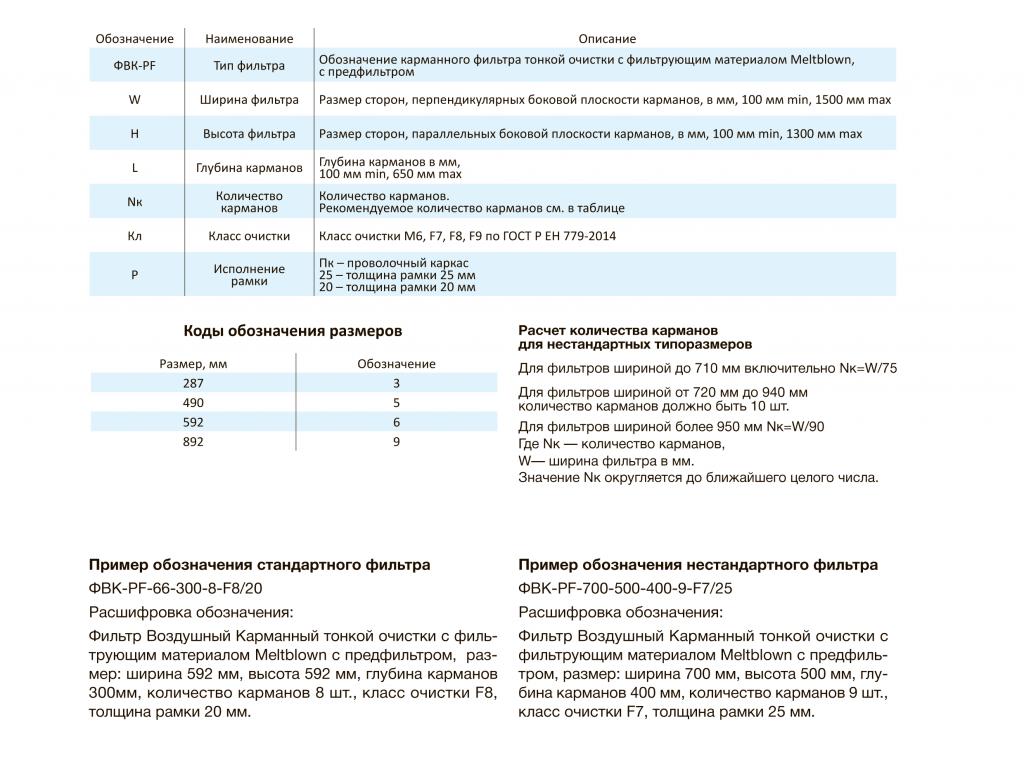fvk-pf-tablica1.png