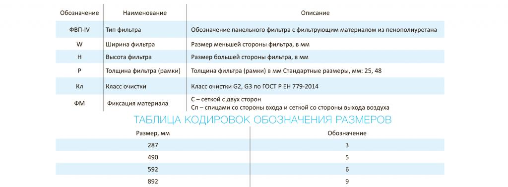 fvp4-tablica1.png