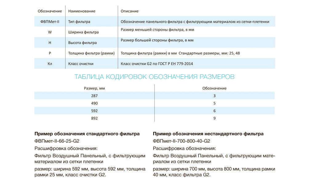 fvp-met-tablica1.png