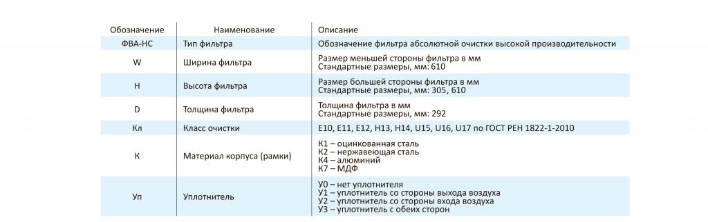 fvahc-tablica1.png