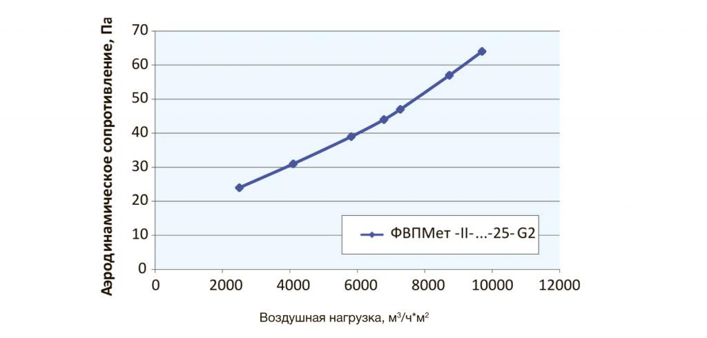 fvp-met-tablica3.png
